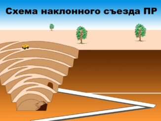 cropped-skhema-naklonnogo-sezda-pr-326x245
