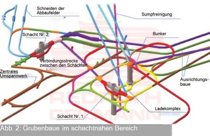 maschinelles-teufen-der-schachte-schnell-kosteneffizient-sicher-redpath-deutsch-02--678x438