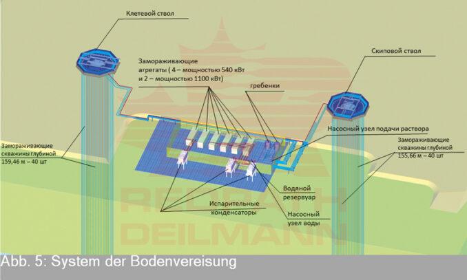 maschinelles-teufen-der-schachte-schnell-kosteneffizient-sicher-redpath-deutsch-05--678x407