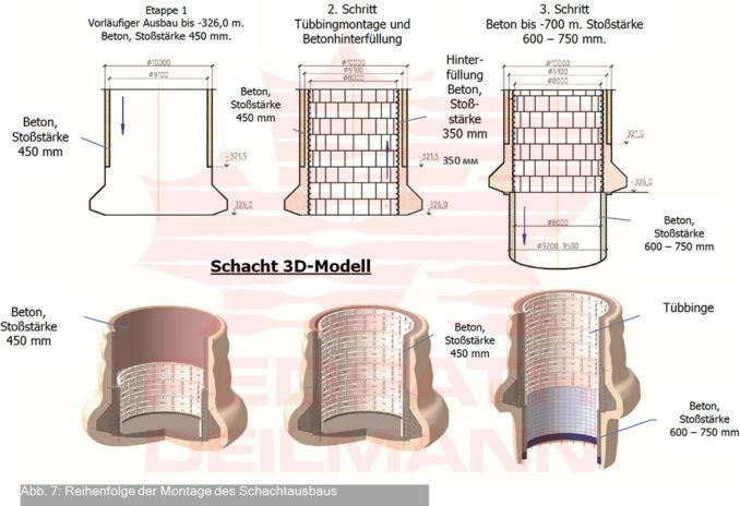 maschinelles-teufen-der-schachte-schnell-kosteneffizient-sicher-redpath-deutsch-07--678x464