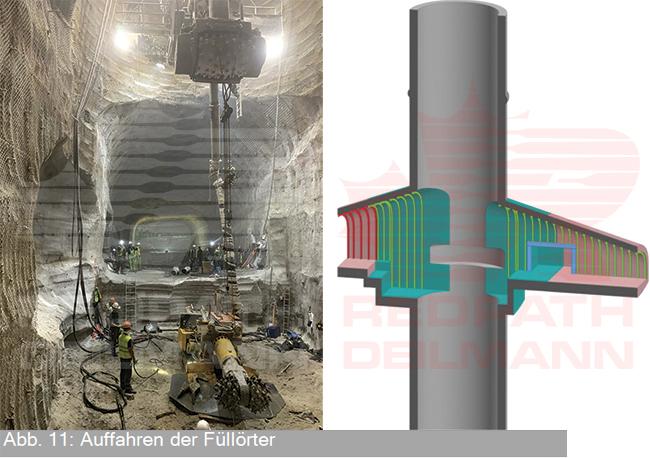 maschinelles-teufen-der-schachte-schnell-kosteneffizient-sicher-redpath-deutsch-11-