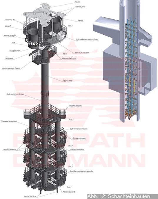 maschinelles-teufen-der-schachte-schnell-kosteneffizient-sicher-redpath-deutsch-12--537x678