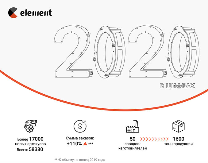 element-2020-12-29-01-678x534