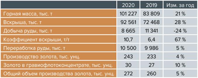 gv-gold-2020-gvgold-05-678x268