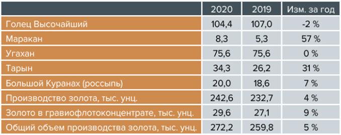 gv-gold-2020-gvgold-06-678x269