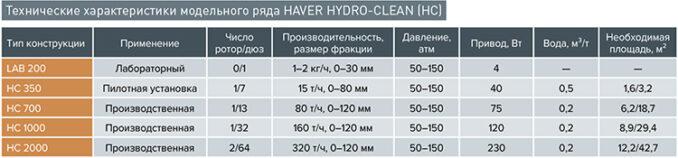 hydro-clean-niagara-04-678x158