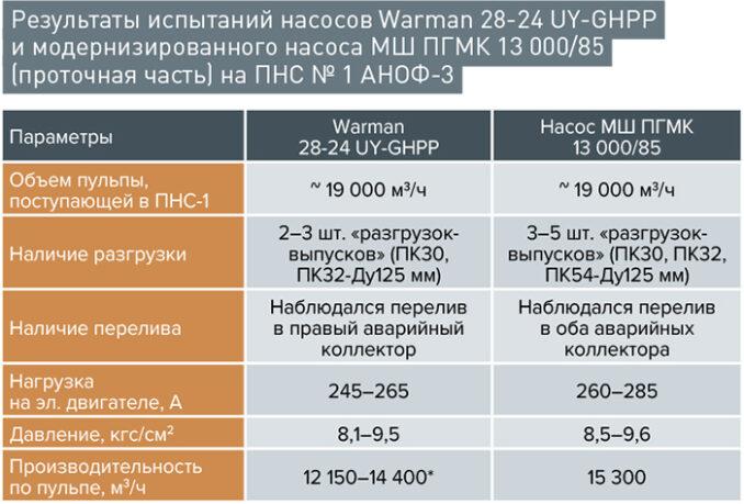 pgmk-03-678x459