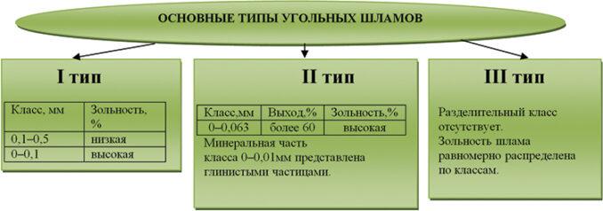 sibgiproshaht-02-678x238