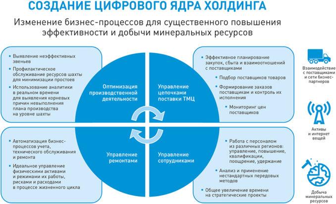 kazahmys-02-678x412