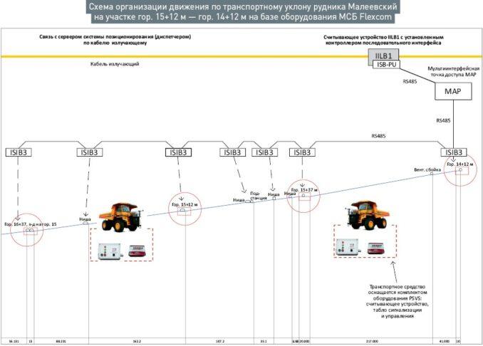majn-radio-sistems-01-678x486