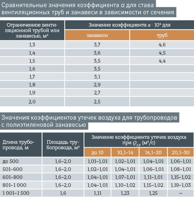 tu-ugmk-18-667x678