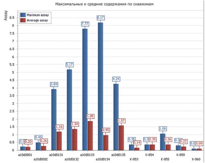 micromine-geobank4-678x539