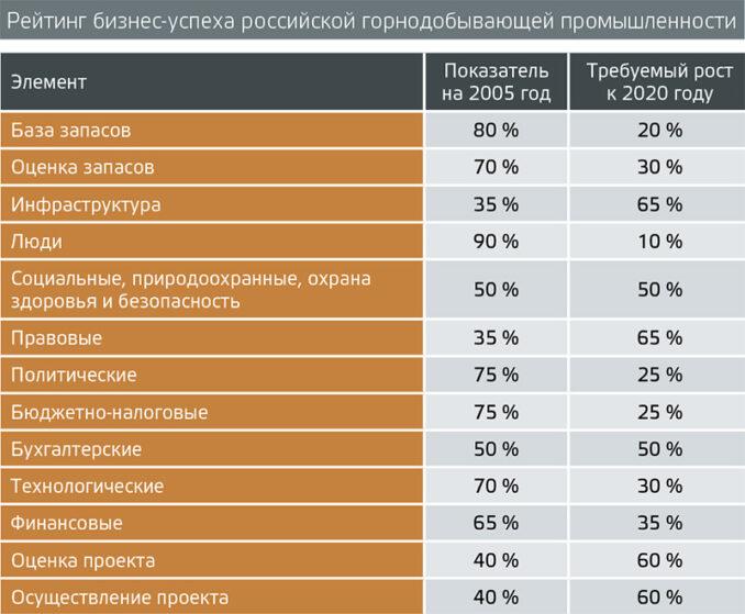 minex-minexpolyakov2-678x559
