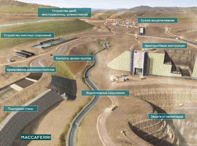 mining-solutions-maccaferri-678x503