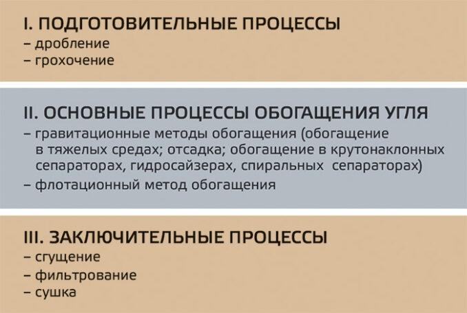 sibgiproshaht2-678x455