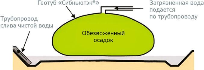 sibnewtek2-678x235