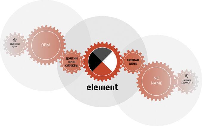 element02-678x423